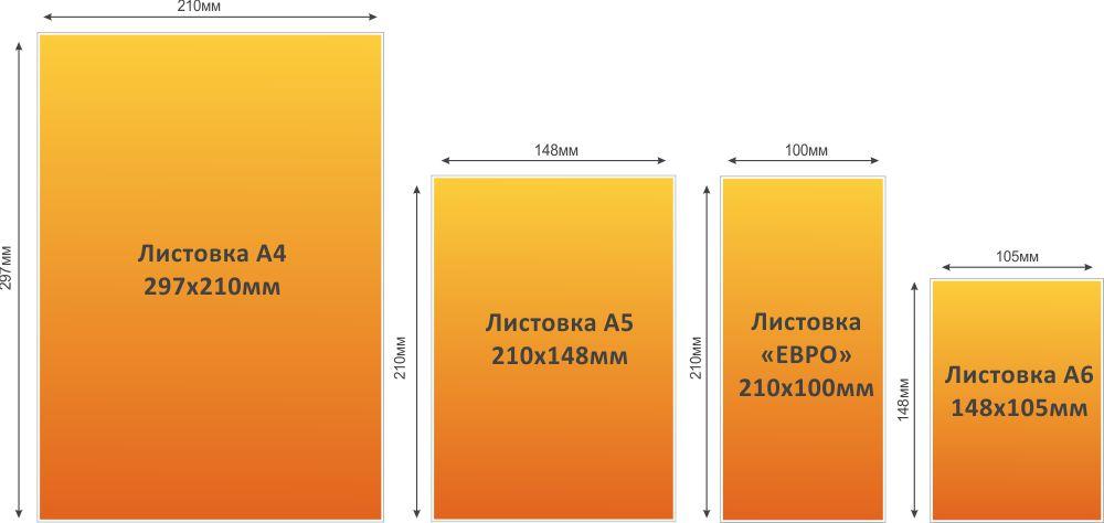 Печать листовок в Анапе следующих размеров А3, А4, А5, А6